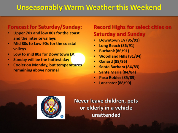 Photography on the Run: NWS Los Angeles/Oxnard graphic about